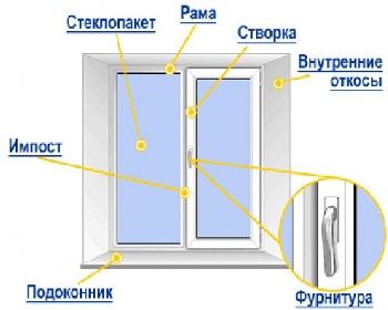 В нужна этажами между ли пароизоляция доме деревянном